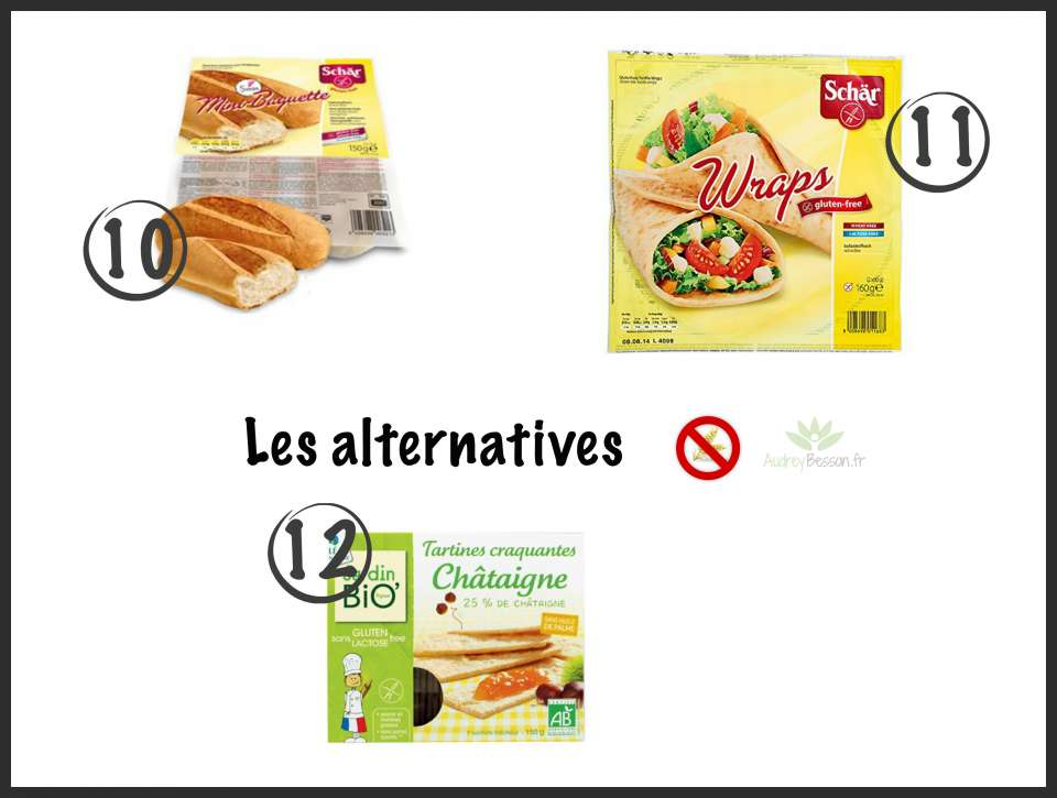 alternative au pain sans gluten glutenfree