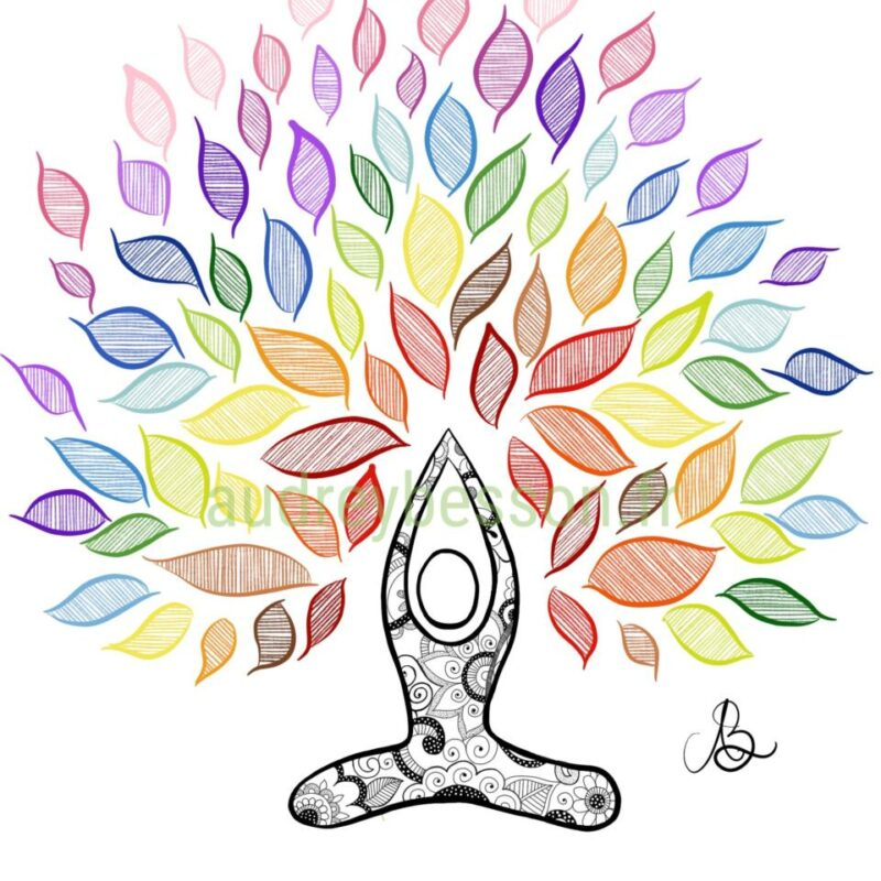 Le Pouvoir Spirituel Des Chakras Humains Dessin Mandala